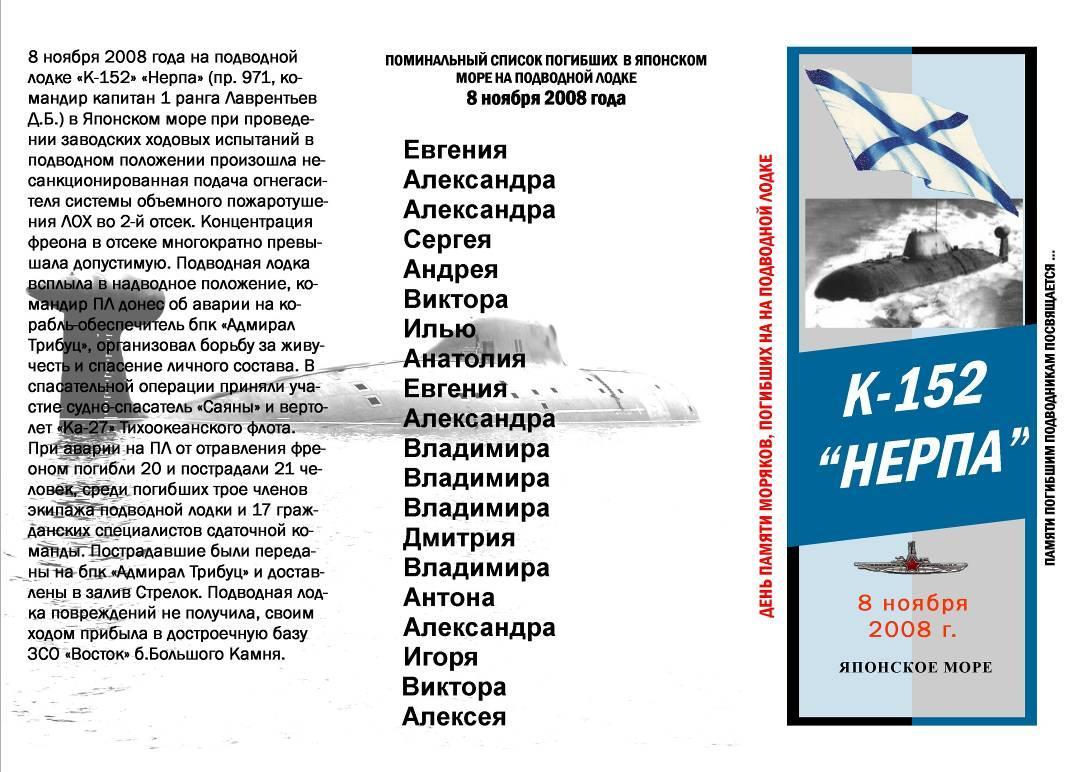список экипажа погибших подводных лодок